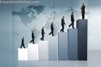 How much does an Organizational Leader/Manager .. | Education Choices
