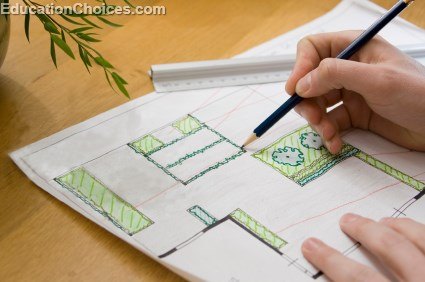 Getting An Online Degree In Interior Design Can Give You The Training Need To Be Successful Field Colleges Are Offering