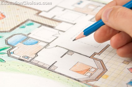 Interior design degree education choices - Interior design without a degree ...